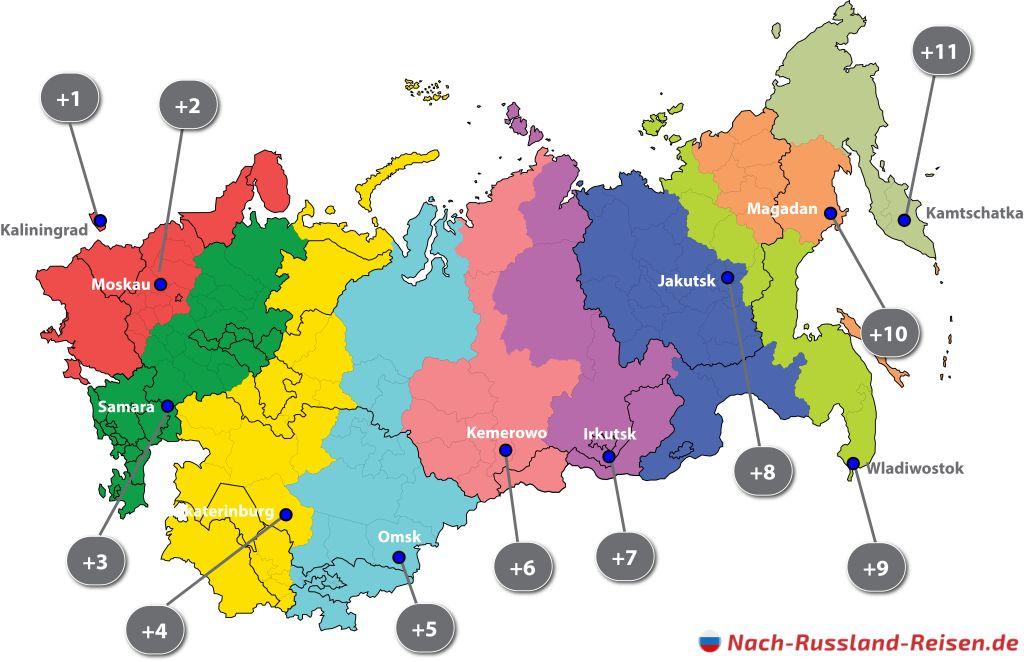 Zeitzone Russland